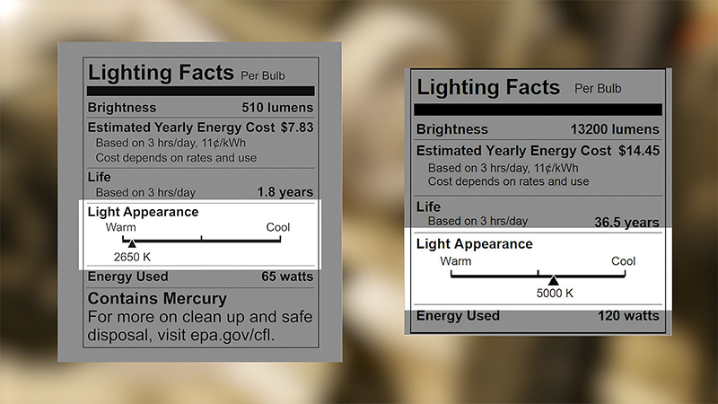 How to find the Kelvin temperature on a lamps lighting facts label.