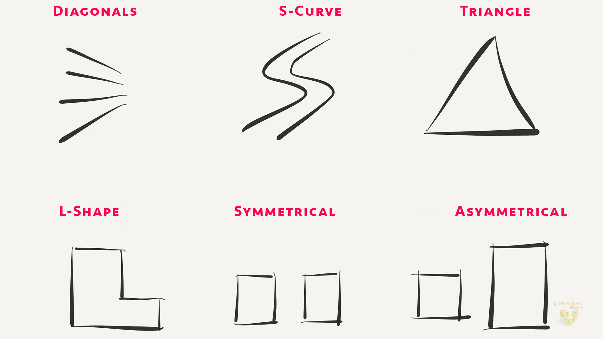 Some examples of other types of 2D composition used in the art world.