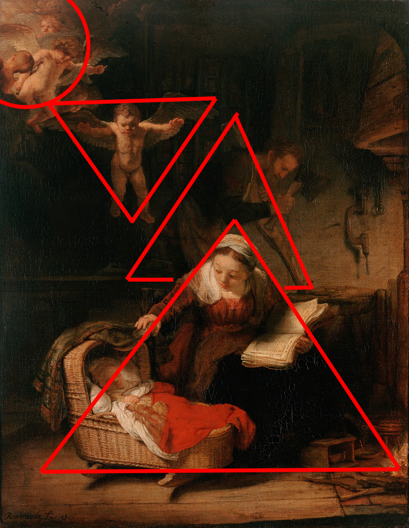 Composition that draws the eye across the painting. The Holy Family with Angles by Rembrandt