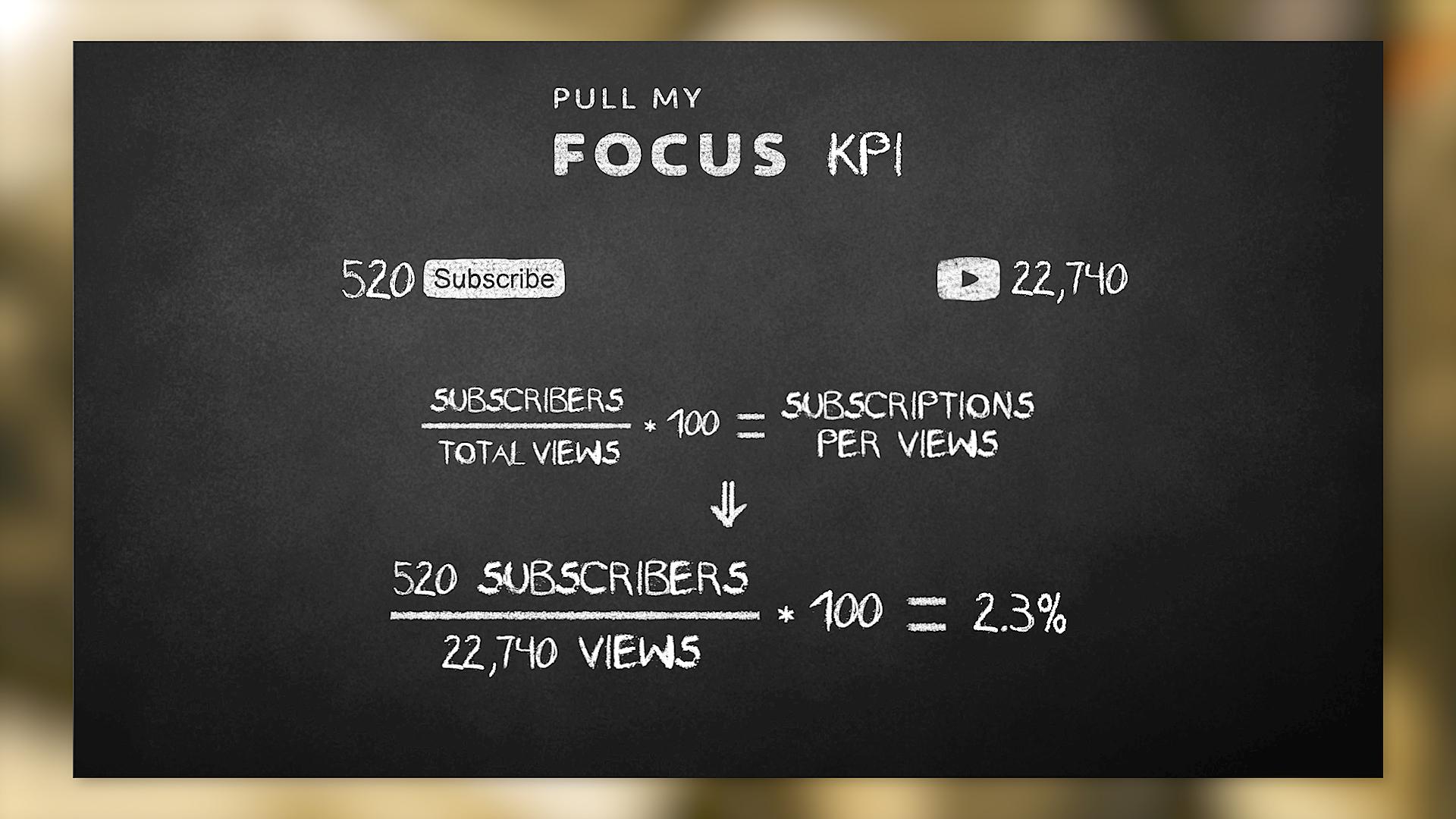 052 Youtube Statistics-PMF-Thumbnail-1920x1080.jpg