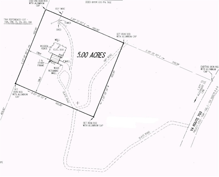 Detailed Survey of Homesite