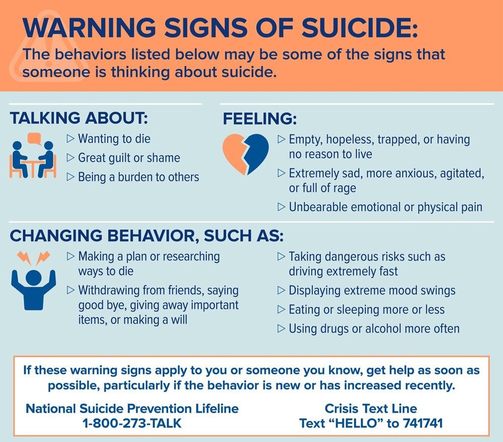suicidewarningsigns-smshareable-infographic_158951_1.jpg