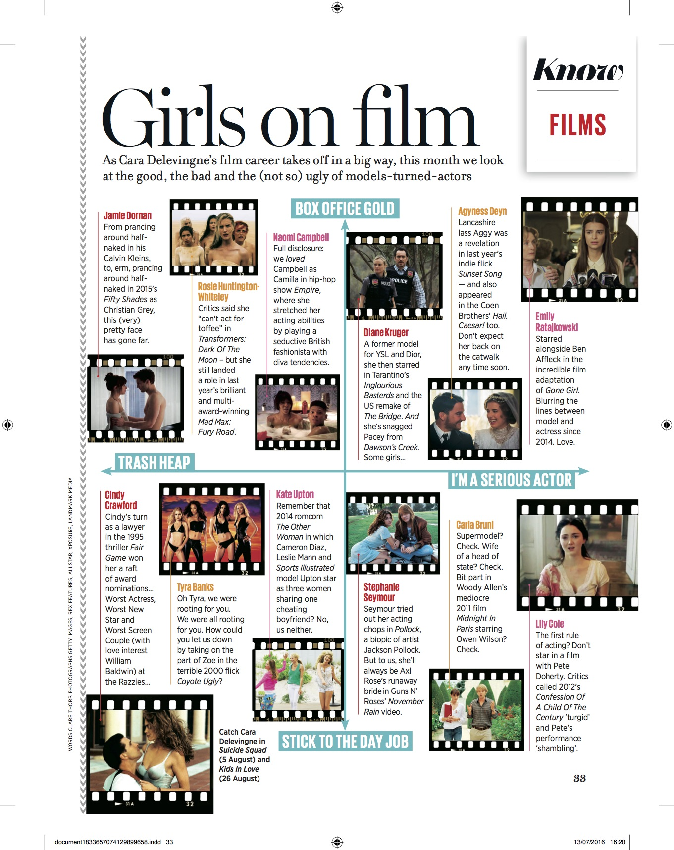 Cosmopolitan Girls on Film.jpg