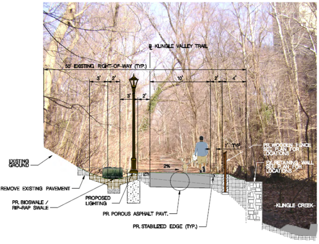 East Trail Typical Section.png