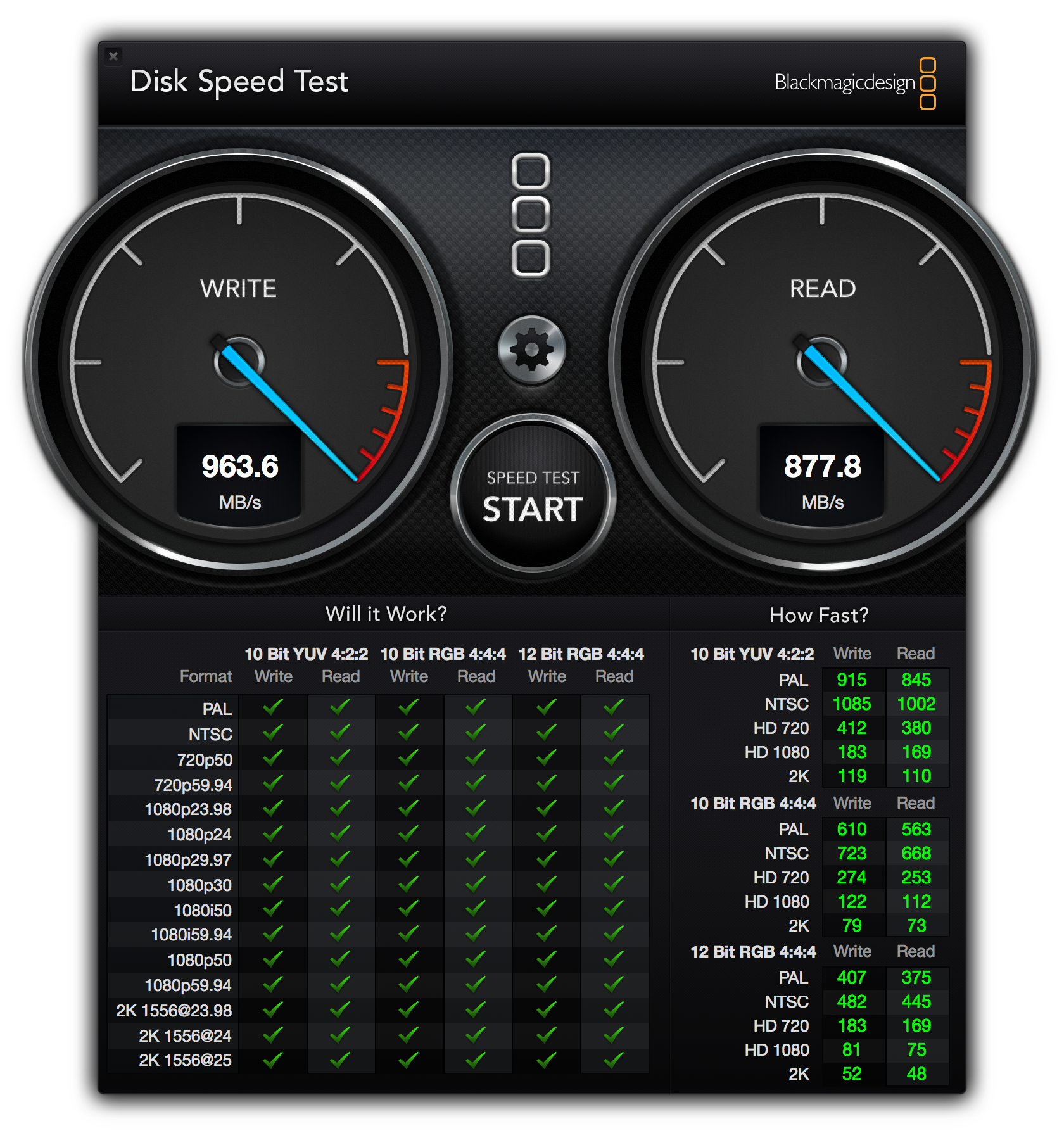 A08S3-PS in RAID0 with Blackmagic Disk Utility