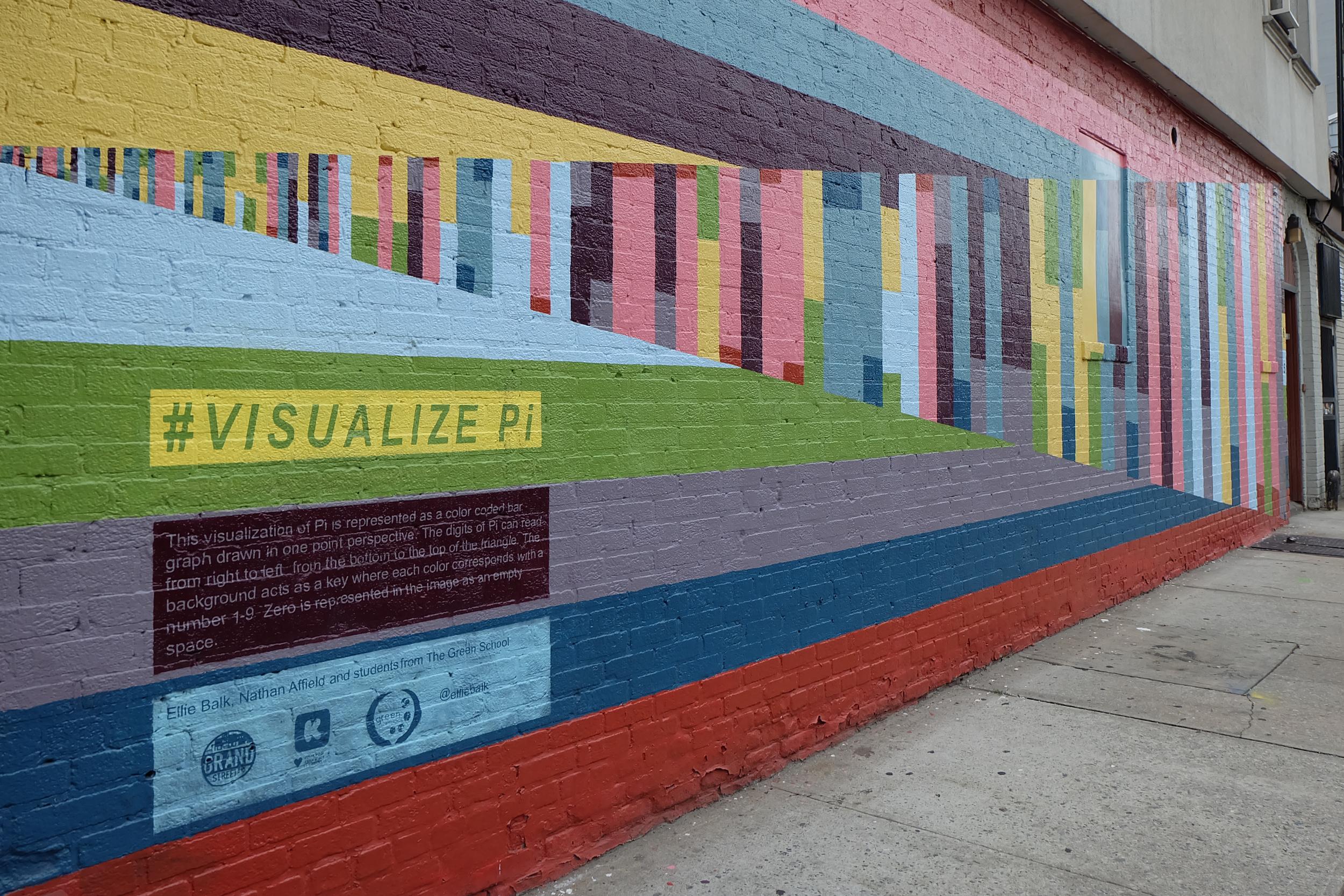 Williamsburg Graffiti Brooklyn Visualize Pi Jen's Bucket List