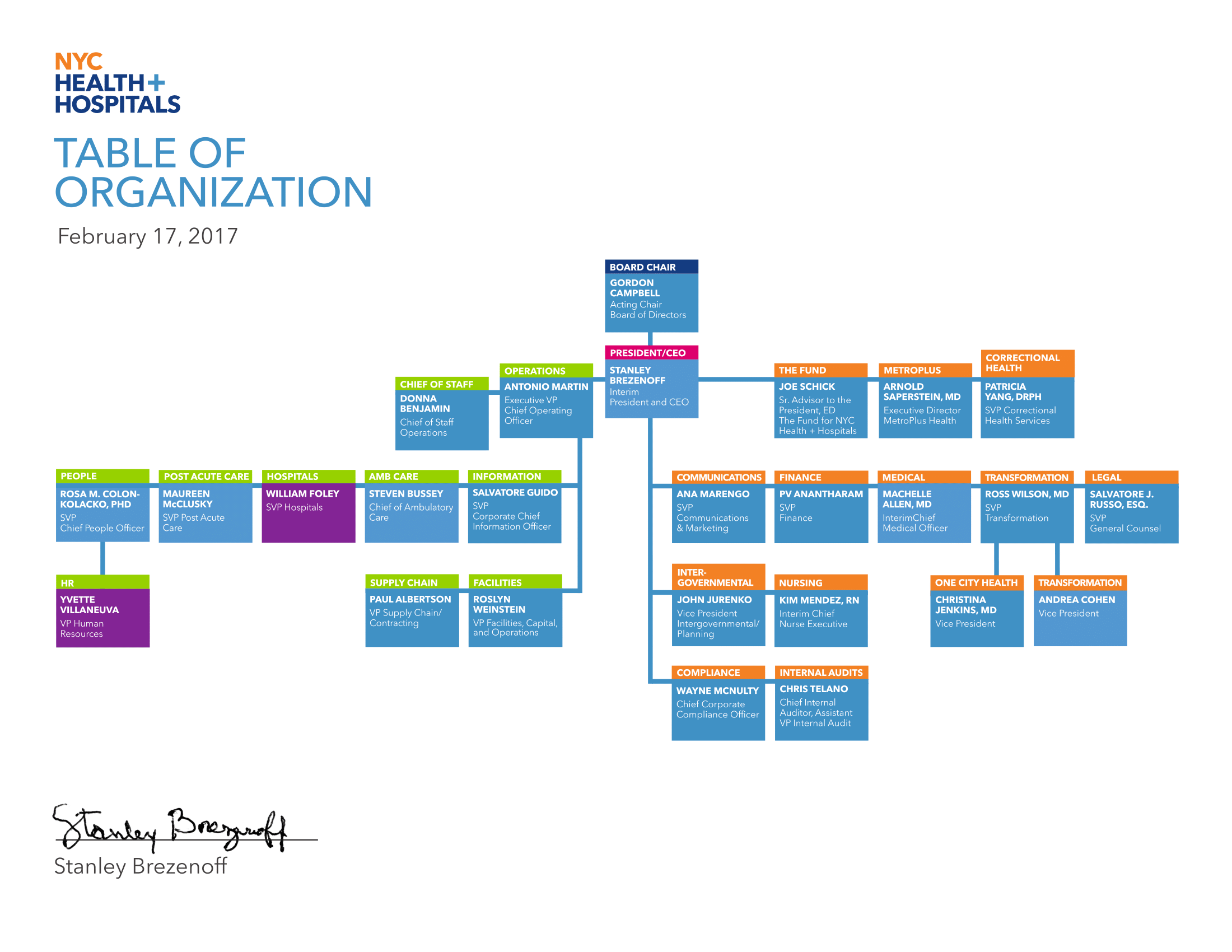 8.5x11_Table_of_Organization_provisional-1.png