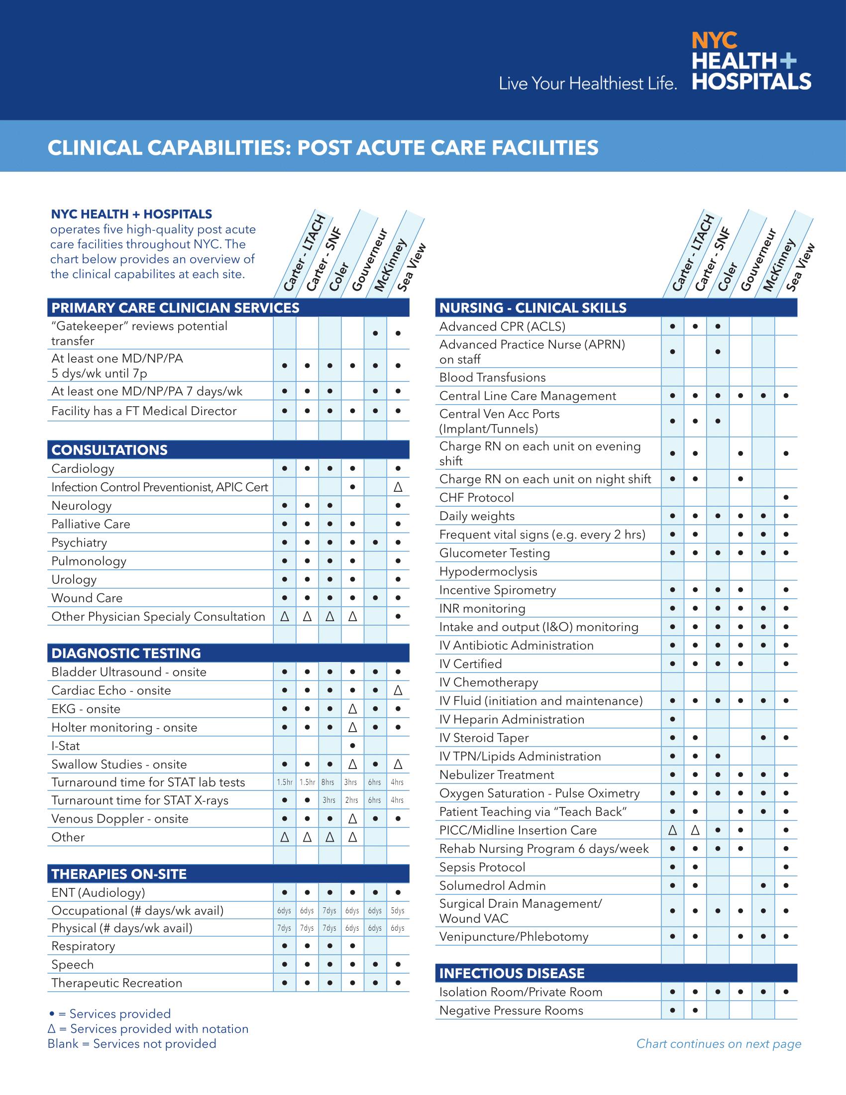 LTC_Capabilities_Chart-1.png