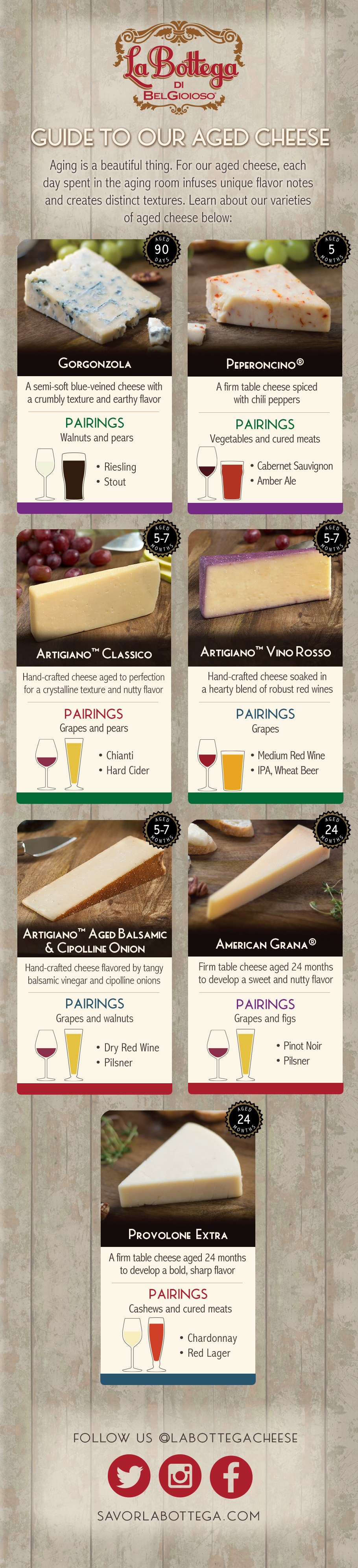 aged-cheese-infographic.jpg