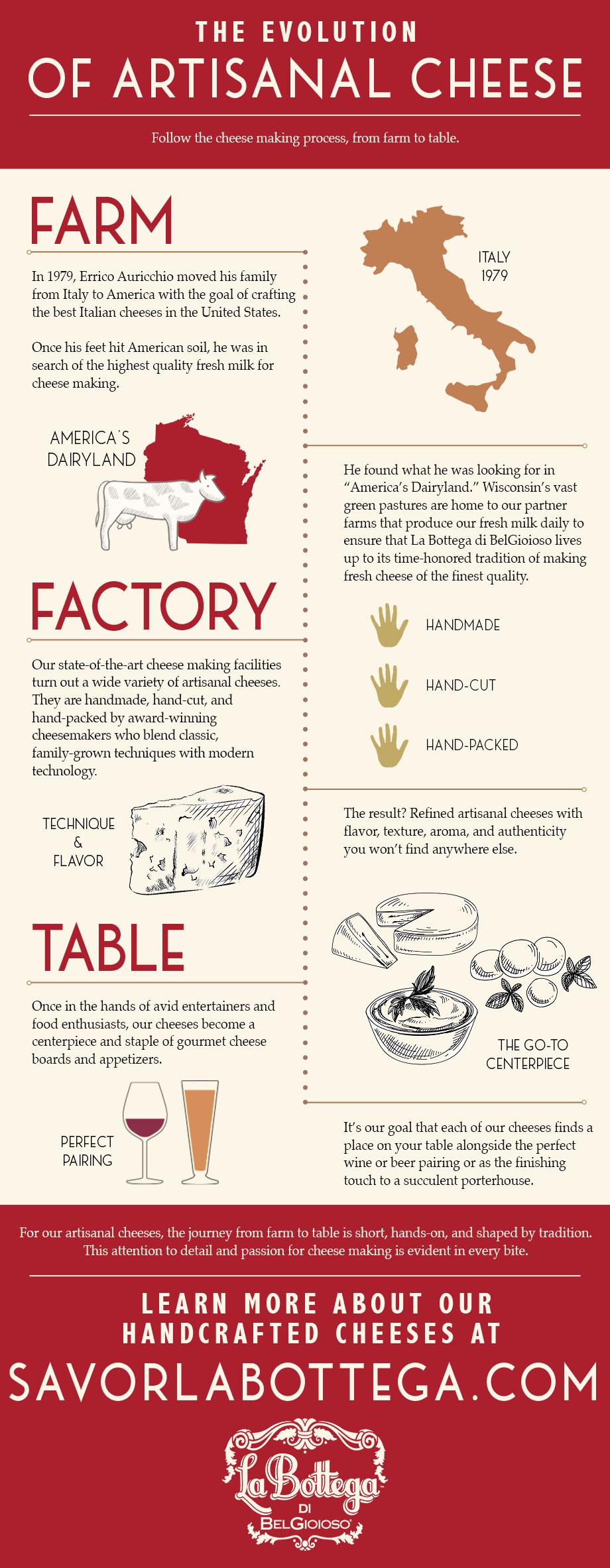 the-evolution-of-artisanal-cheese.jpg