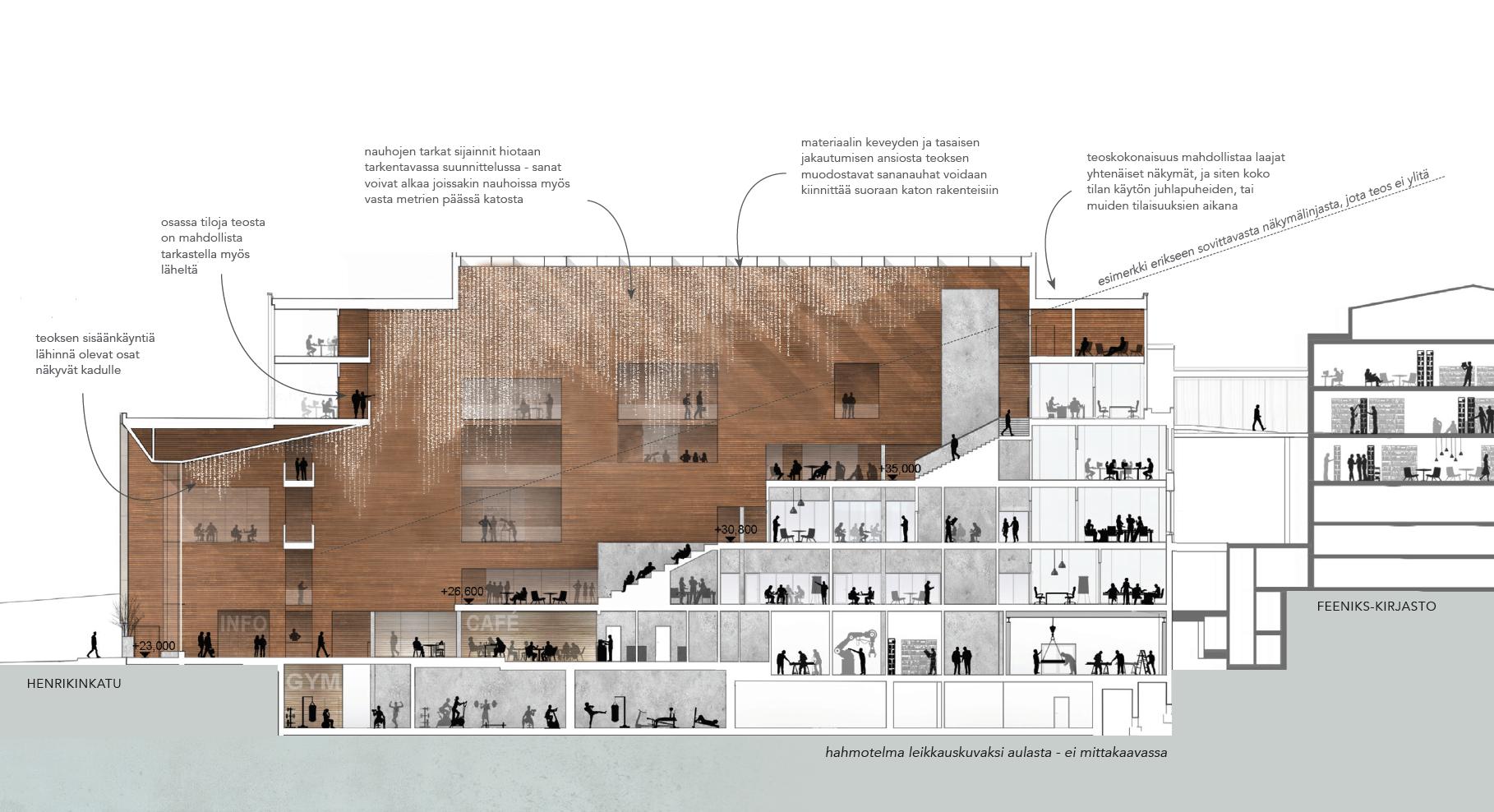 Poikkileikkaus-luonnoksessa olen hahmotellut teoksen asettumista osaksi aulatiloja - klikkaamalla kuvaa näet sen suurempana.