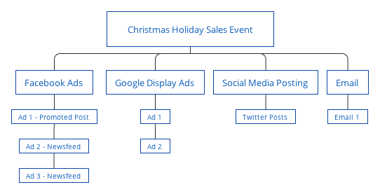 christmas-holiday-sales-event-campaign-example.png