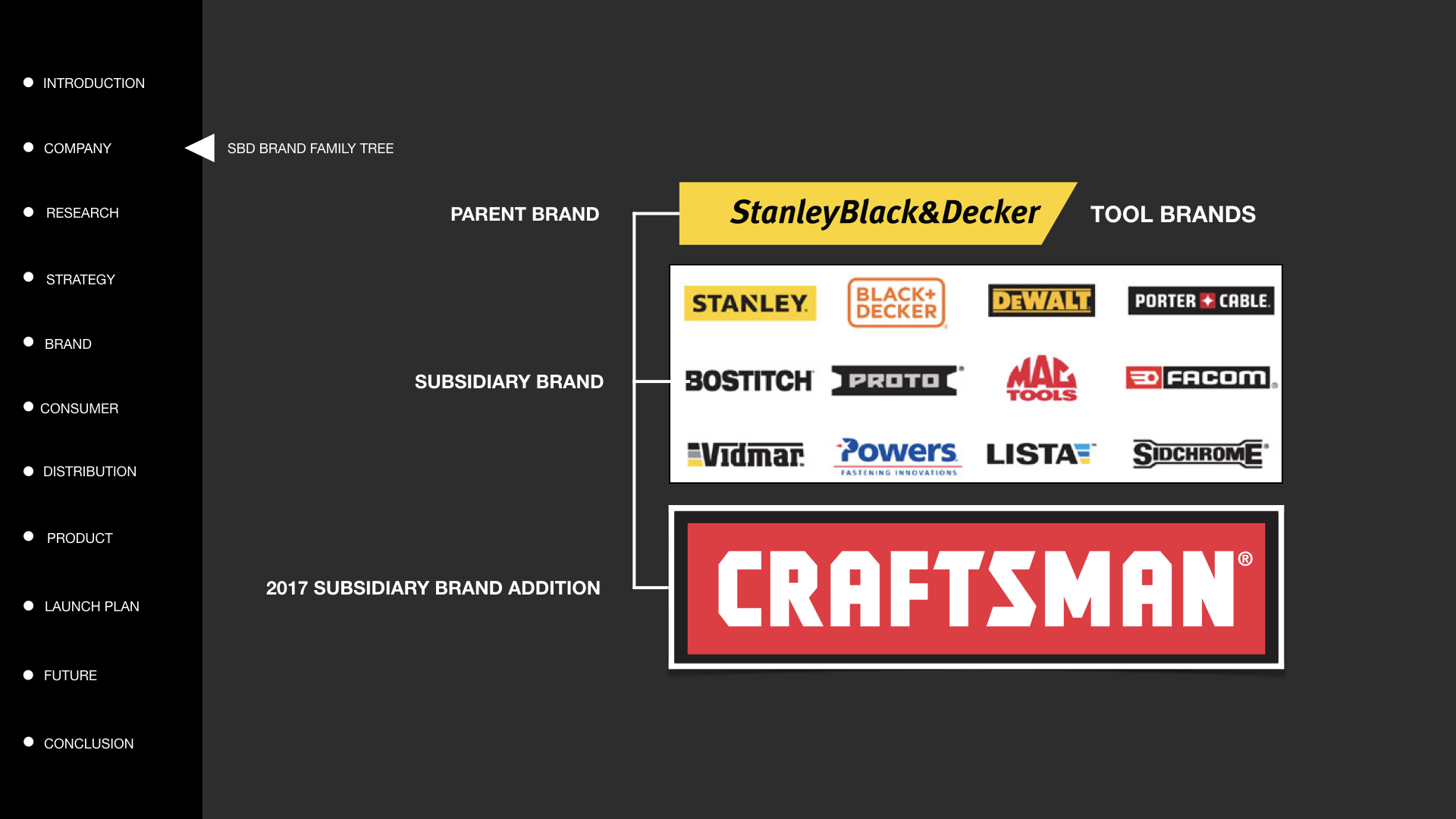 CRAFTSMAN BRAND EXTENSION.005.jpeg
