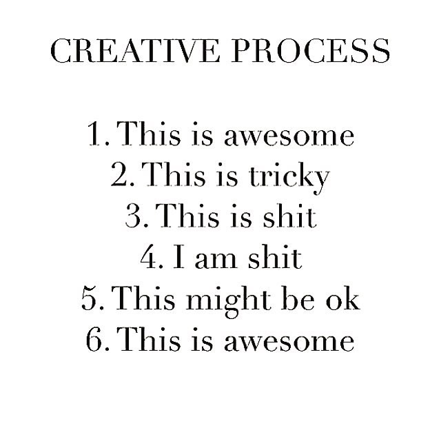 creativeprocess