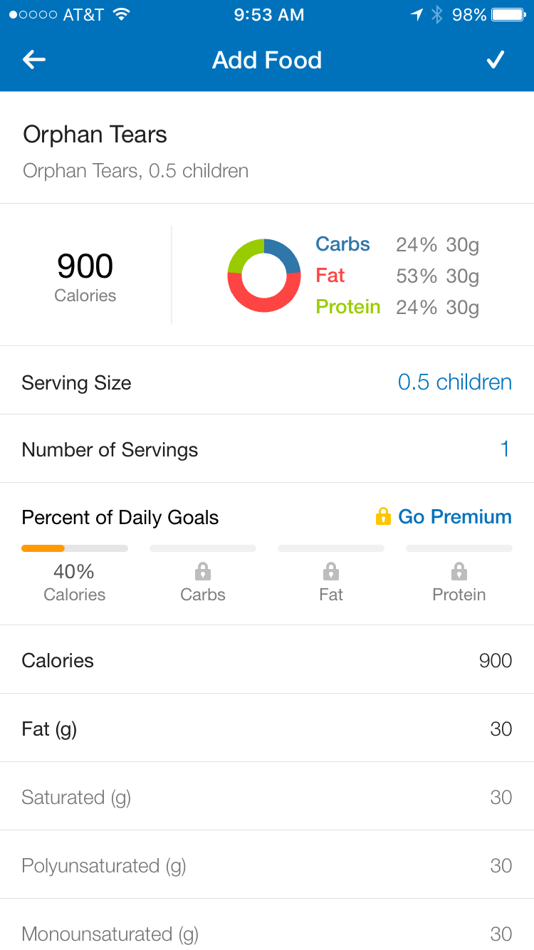 I guess I'm going to have to give up those Orphan Tears for breakfast... just too many calories.