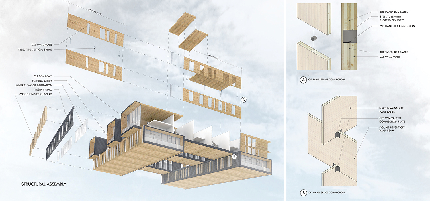 Assembly Diagrams / Occupiable CLT Boxbeams