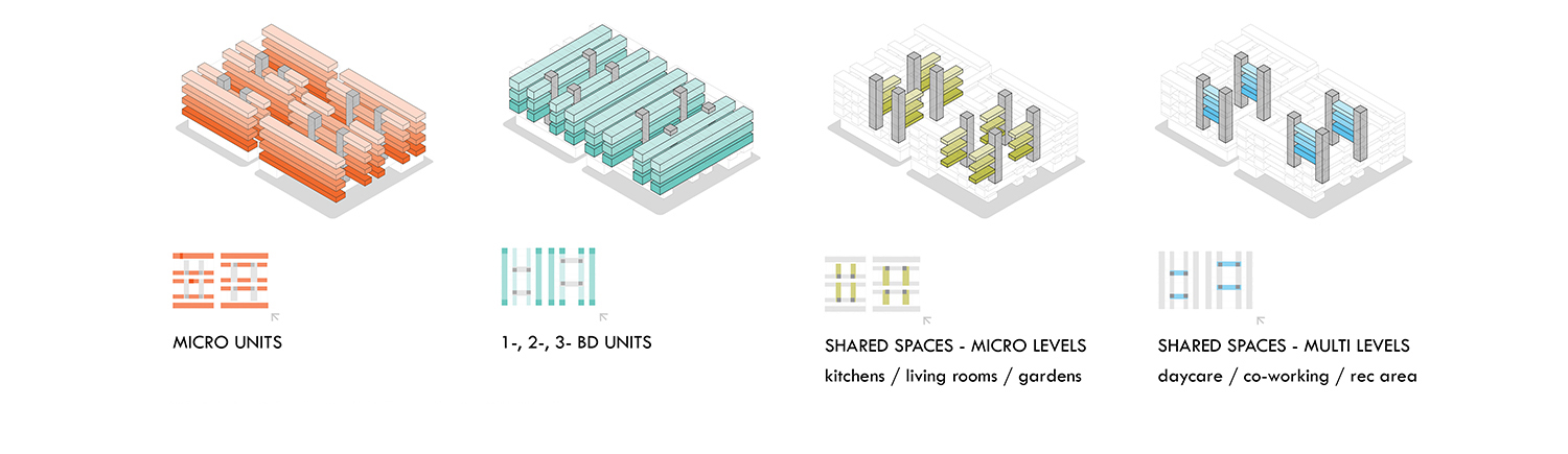Building Layout Diagrams / Unit Layouts and Shared Spaces