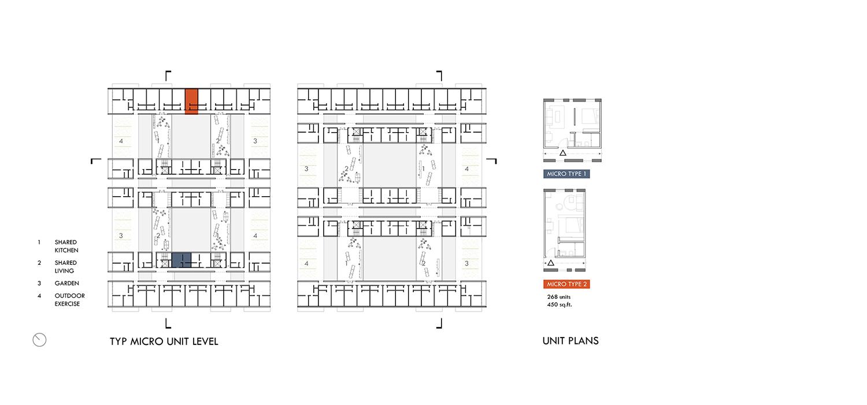 Unit Plans 02 / Micro Units