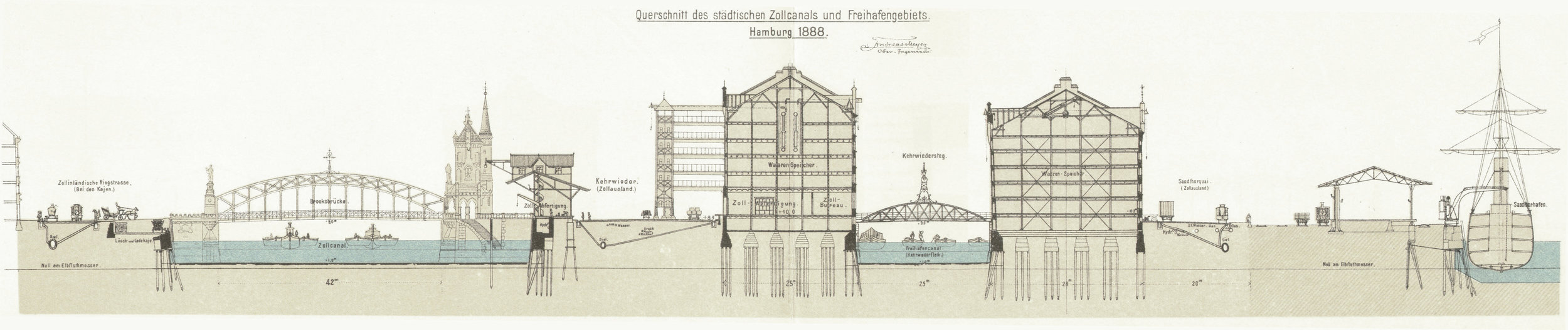 Speicherstadt Section, 1888, image source :de.wikipedia.org/wiki/Franz_Andreas_Meyer
