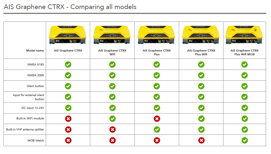 AIS Graphene CTRX comparison.jpg