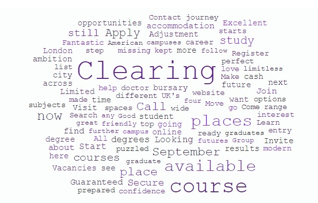 Word cloud of most frequent words from clearing messages