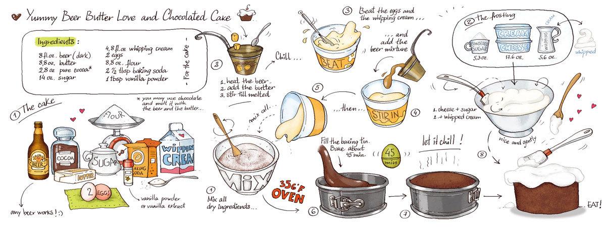 illustrated-recipe-2.jpg