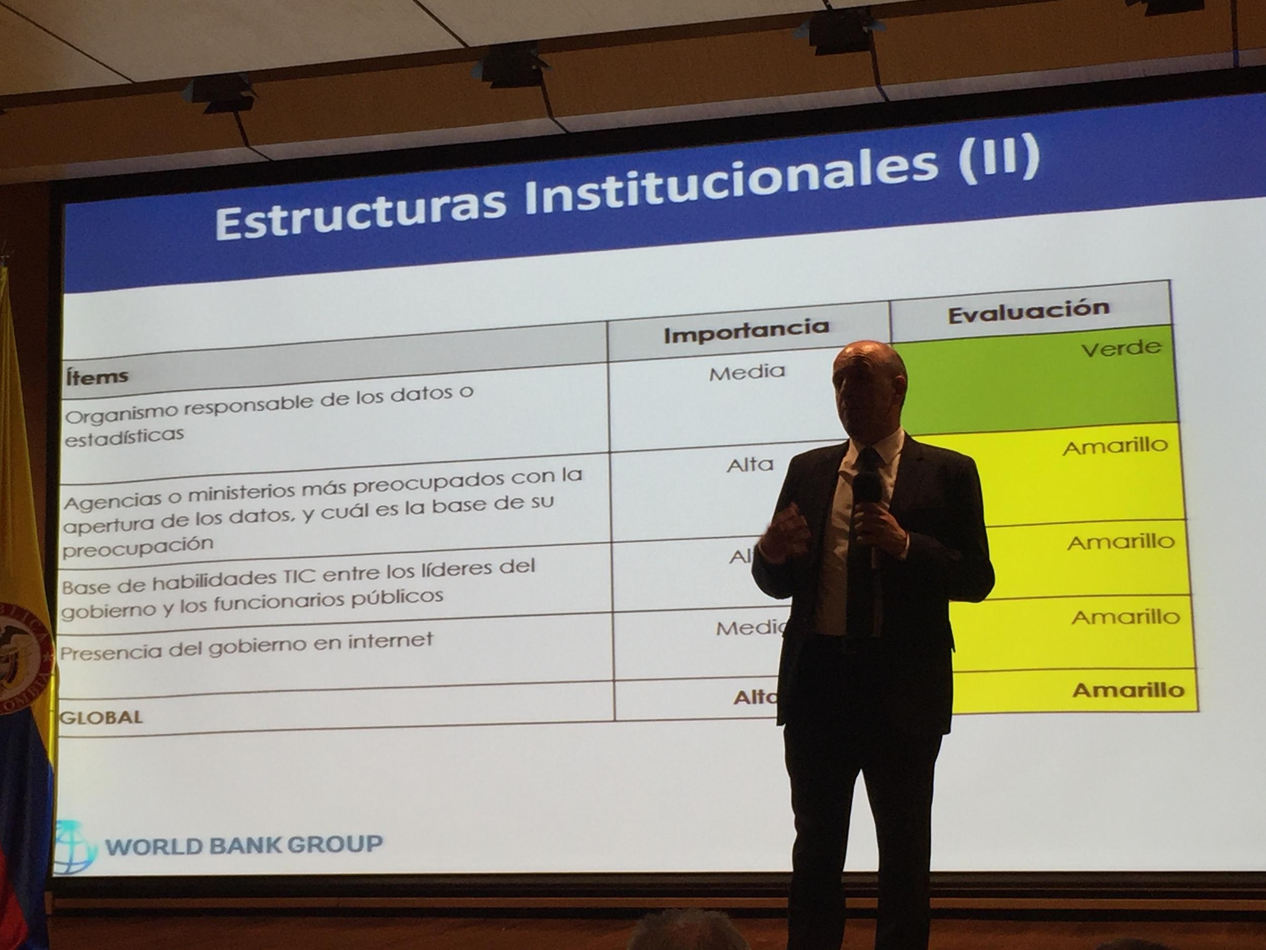 Presentación Banco Mundial II
