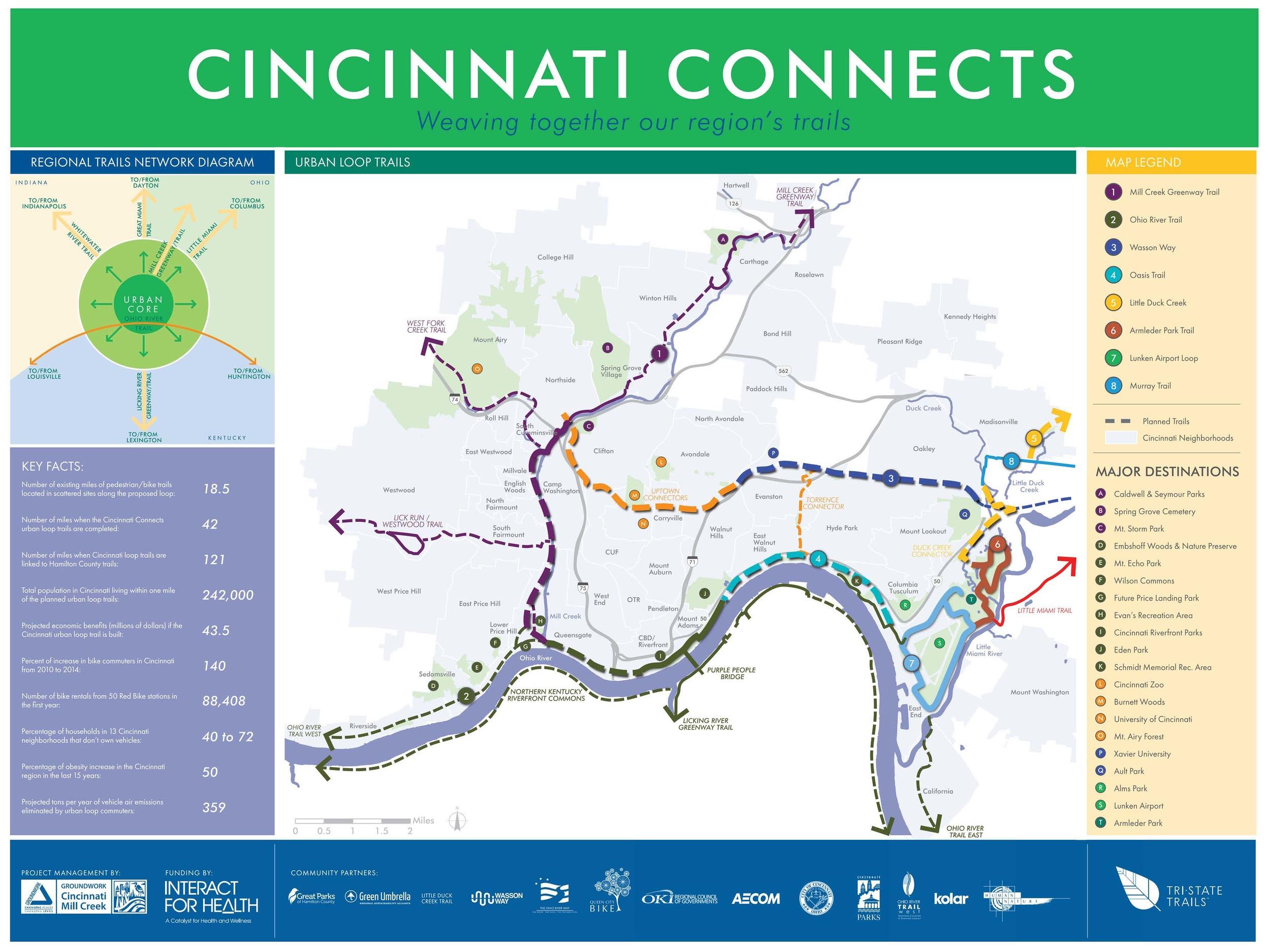 CincinnatiConnectsPoster
