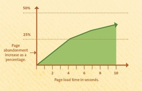 infographic-from-Kissmetrics.jpg