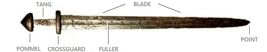Viking Weapons — ACADEMY of VIKING MARTIAL ARTS