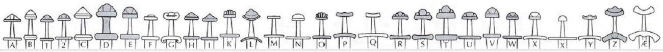 Petersens categorization of Viking swords