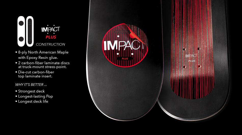 Impact Plus Construction by dwindle distribution at DSM