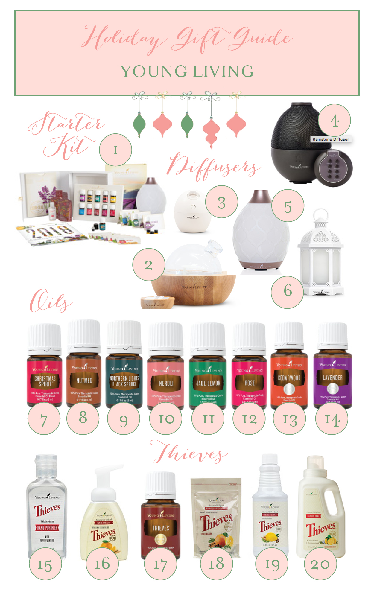 Gift Guide - Young Living.jpg