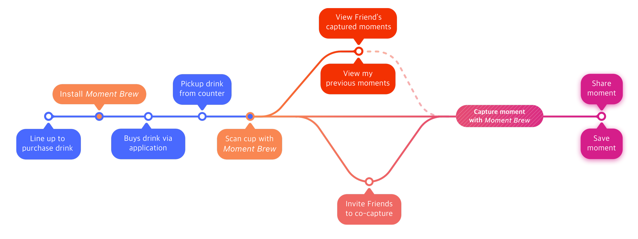 roadmap-design.png