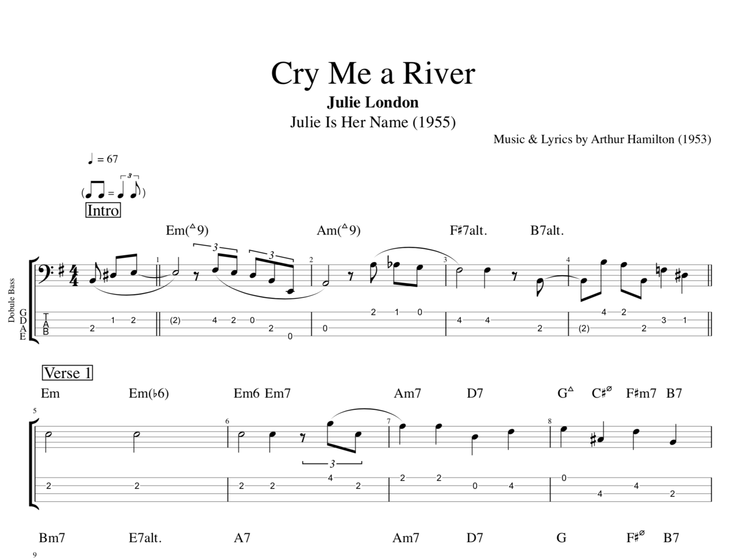 Cry Me A River Julie London Guitar Bass Tabs Sheet Music Chords Score Play Like The Greats Com