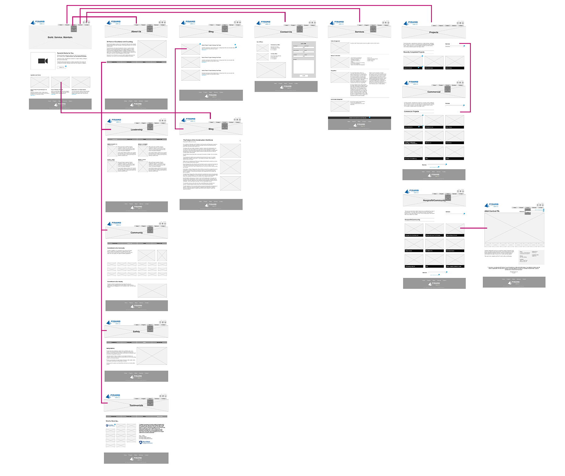 Wireframes - Created in Axure XP, the wireframes were functional and able to be tested to ensure easy navigation.