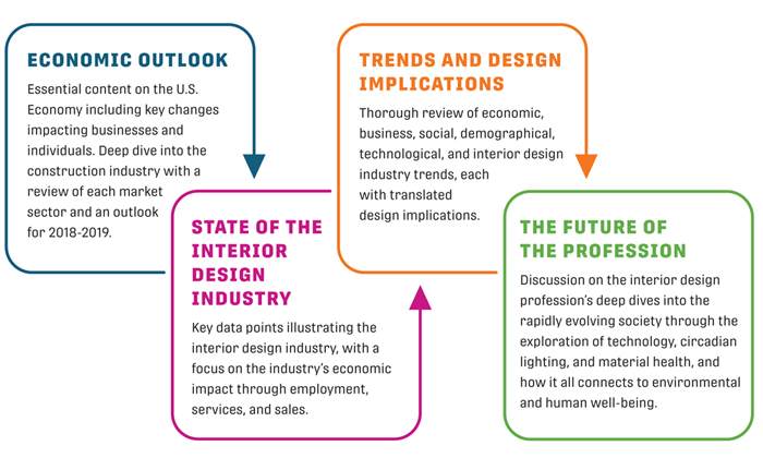IndustryRprt_Overview.jpg
