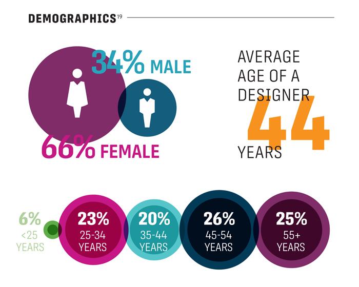 IndustryRprt_Demographics.jpg