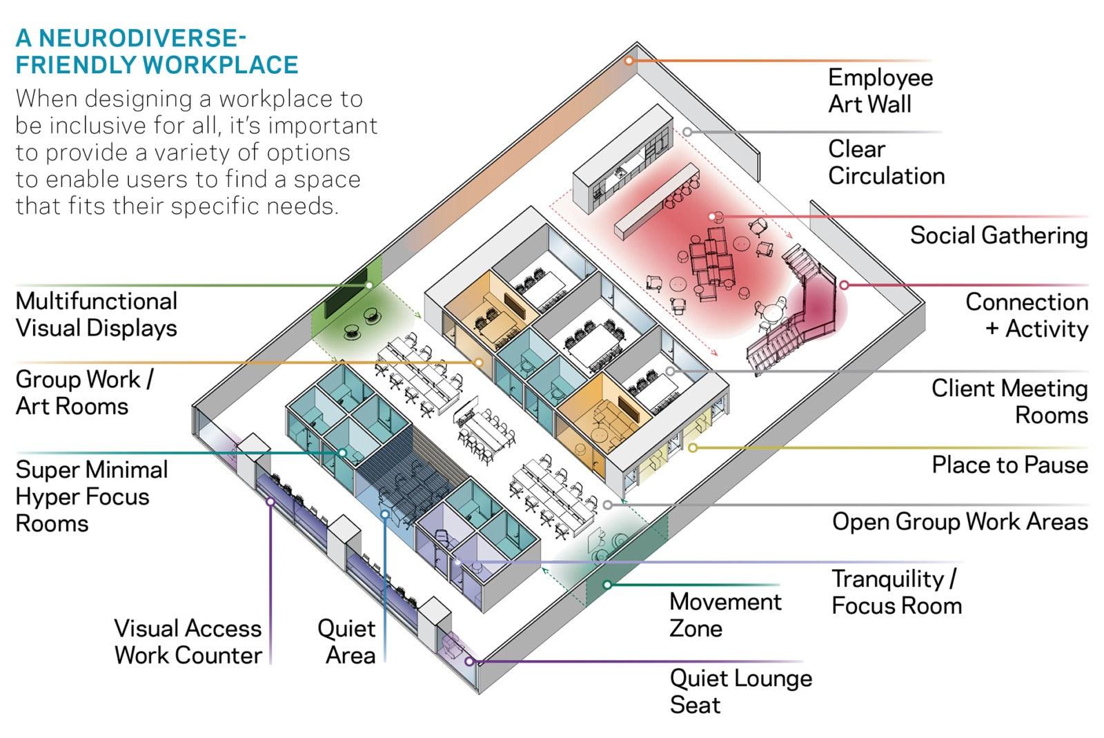 Designing-for-Neurodiversity-Illustration-1600x1069.jpg