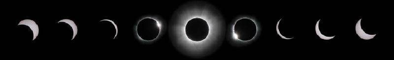 Series of stills from 2013 showing the eclipse sequence from right to left, with totality in the center. Image credit: Rick Feinberg, TravelQuest International and Wilderness Travel