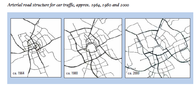 Arterial road structure for car traffic, approx. 1964, 1980 and 2000. Image courtesy of    CROW Fietsberaad.