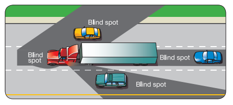 (Pictorial from ICBC)