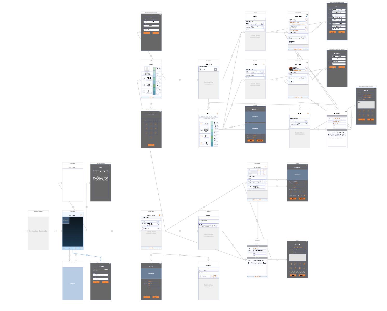 Storyboard prototype of Lori's Hands App