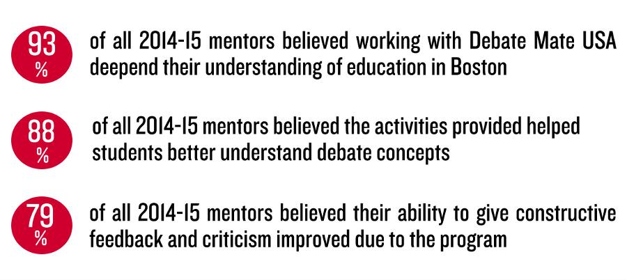 Mentor stats.jpg