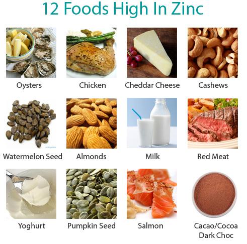 natural sources of zinc