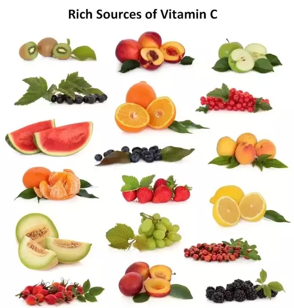 Natural sources of Vitamin C