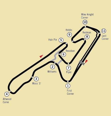 TI Circuit Aida