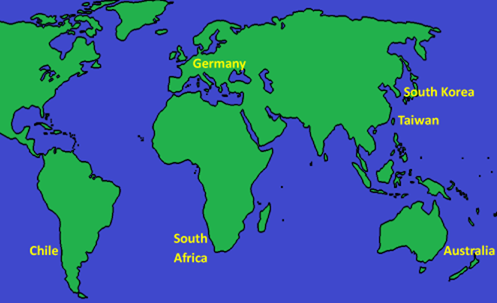 Two questions — six countries