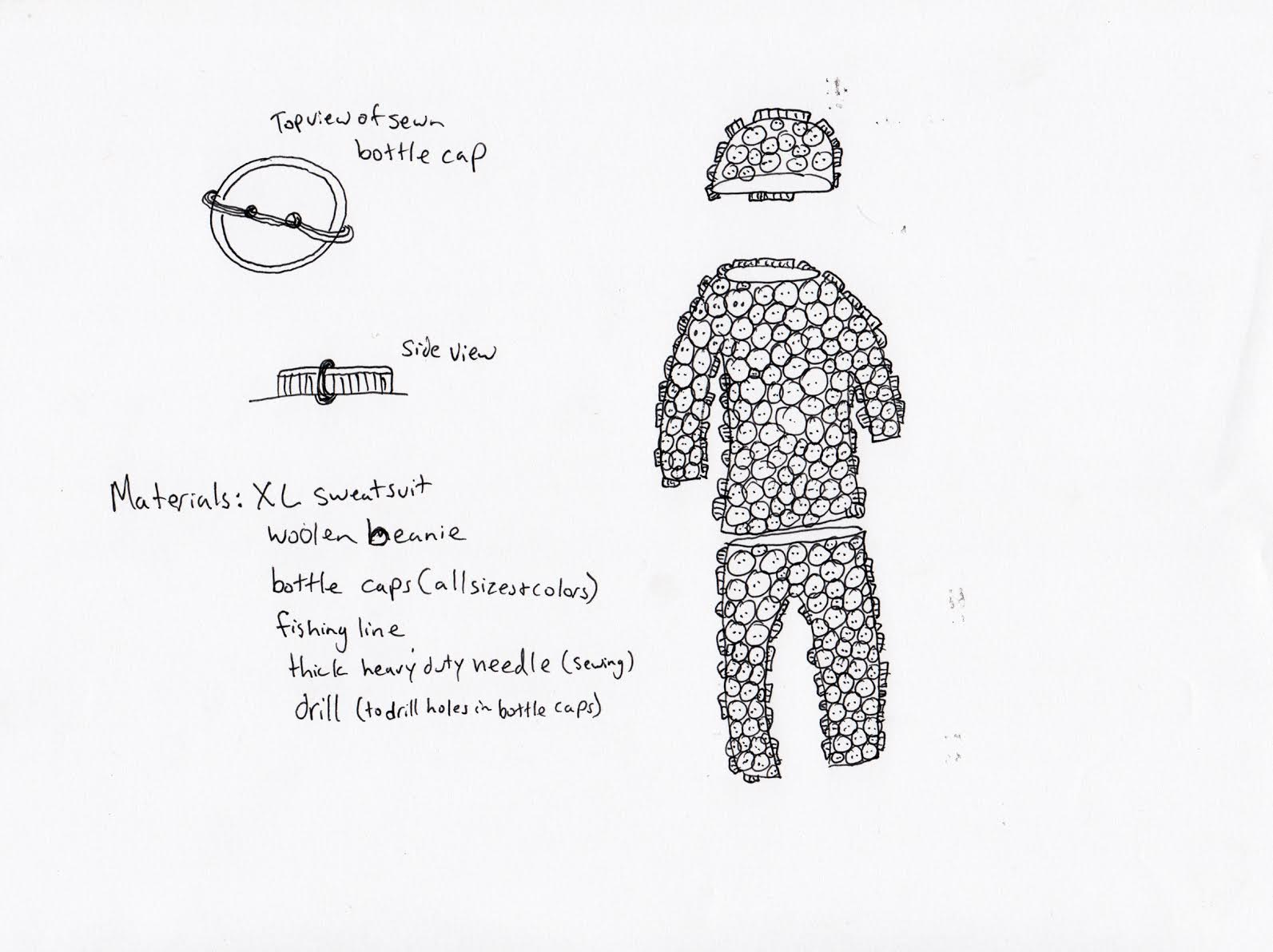 Make your own Plastic Bottle Cap costume using this diagram drawn by Megan Kilroy.