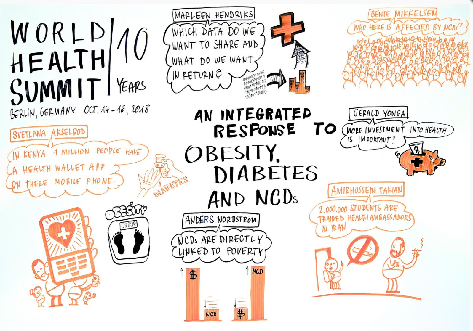 Photos via World Health Summit